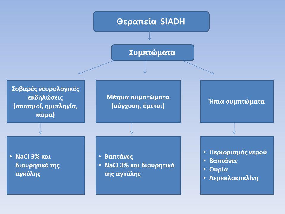Σοβαρές νευρολογικές εκδηλώσεις (σπασμοί, ημιπληγία, κώμα)