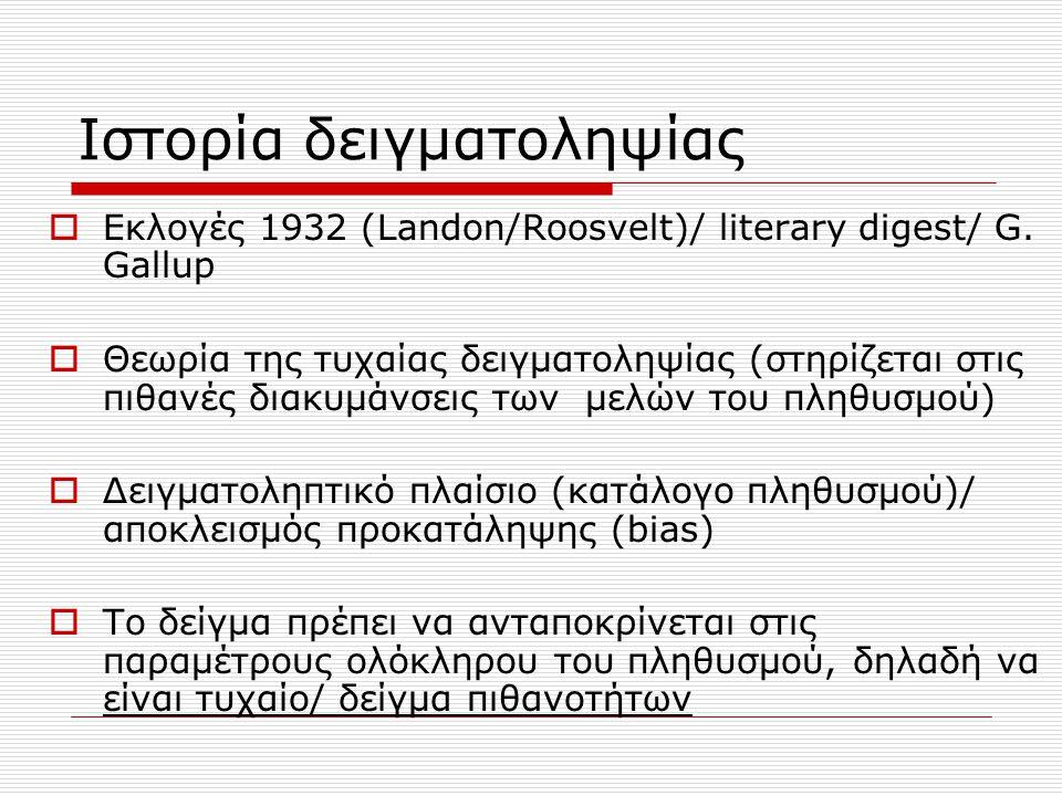Ιστορία δειγματοληψίας