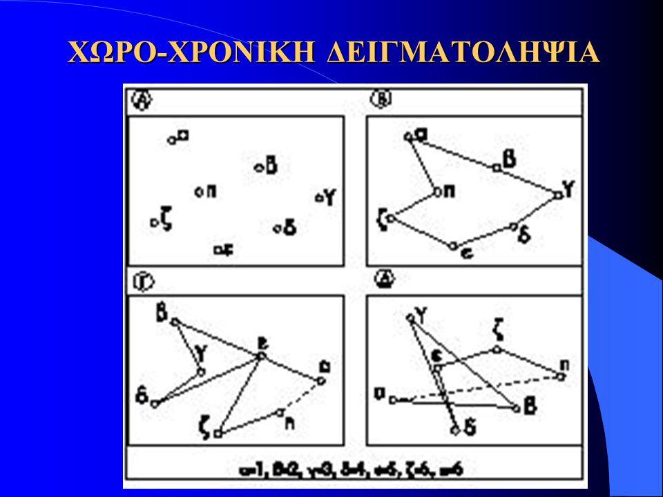 ΧΩΡΟ-ΧΡΟΝΙΚΗ ΔΕΙΓΜΑΤΟΛΗΨΙΑ