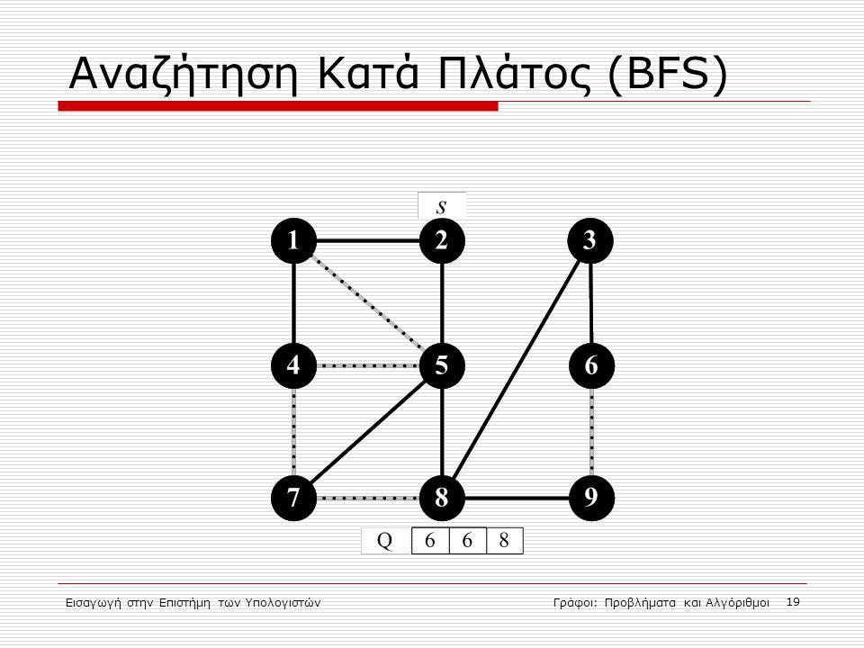 Αναζήτηση Κατά Πλάτος (BFS)