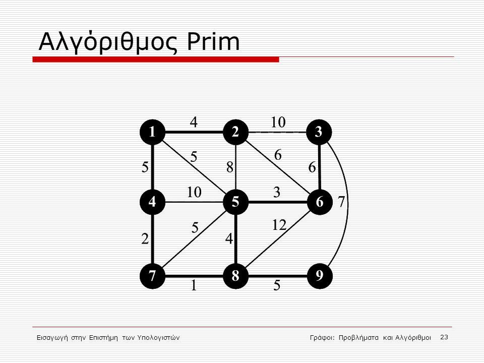 Αλγόριθμος Prim Εισαγωγή στην Επιστήμη των Υπολογιστών