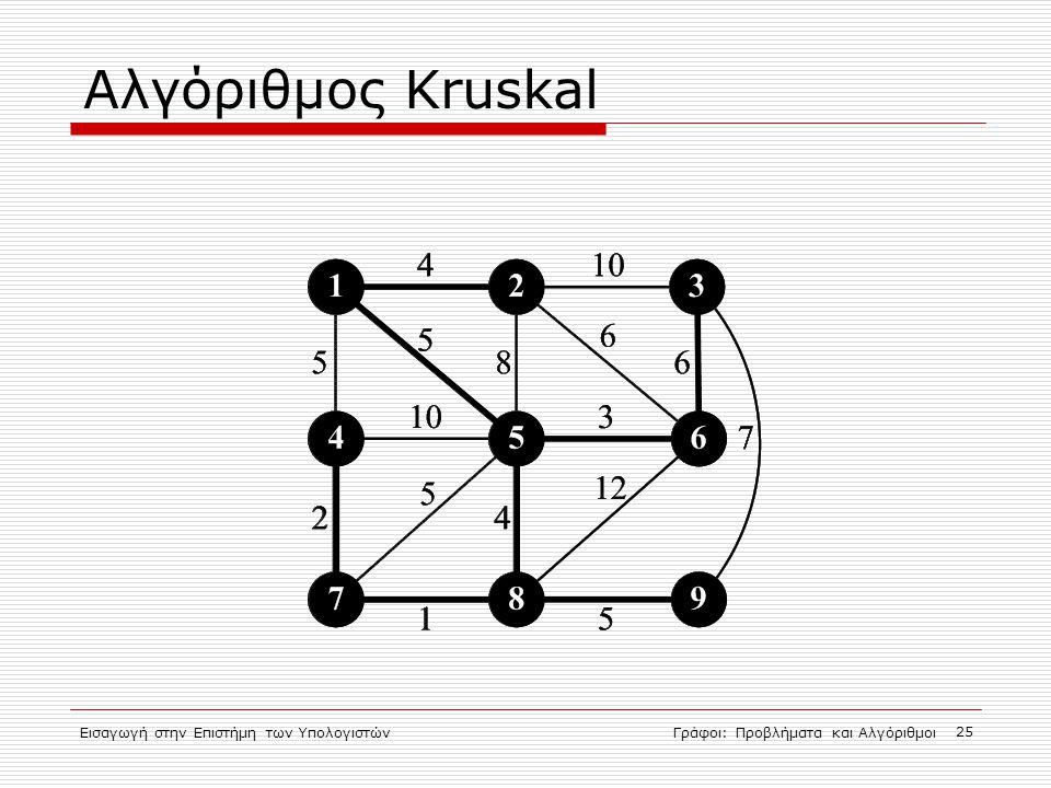 Αλγόριθμος Kruskal Εισαγωγή στην Επιστήμη των Υπολογιστών