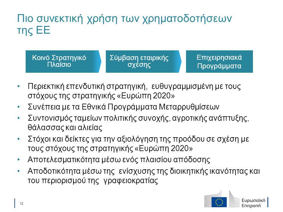 Πιο συνεκτική χρήση των χρηματοδοτήσεων της ΕΕ