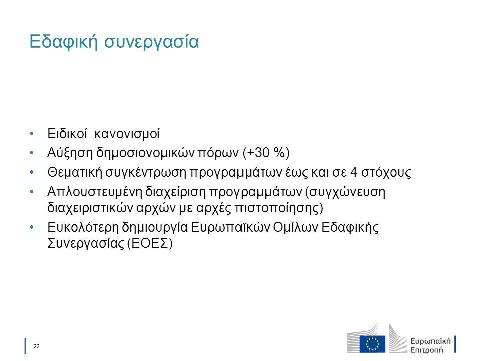 Εδαφική συνεργασία Ειδικοί κανονισμοί