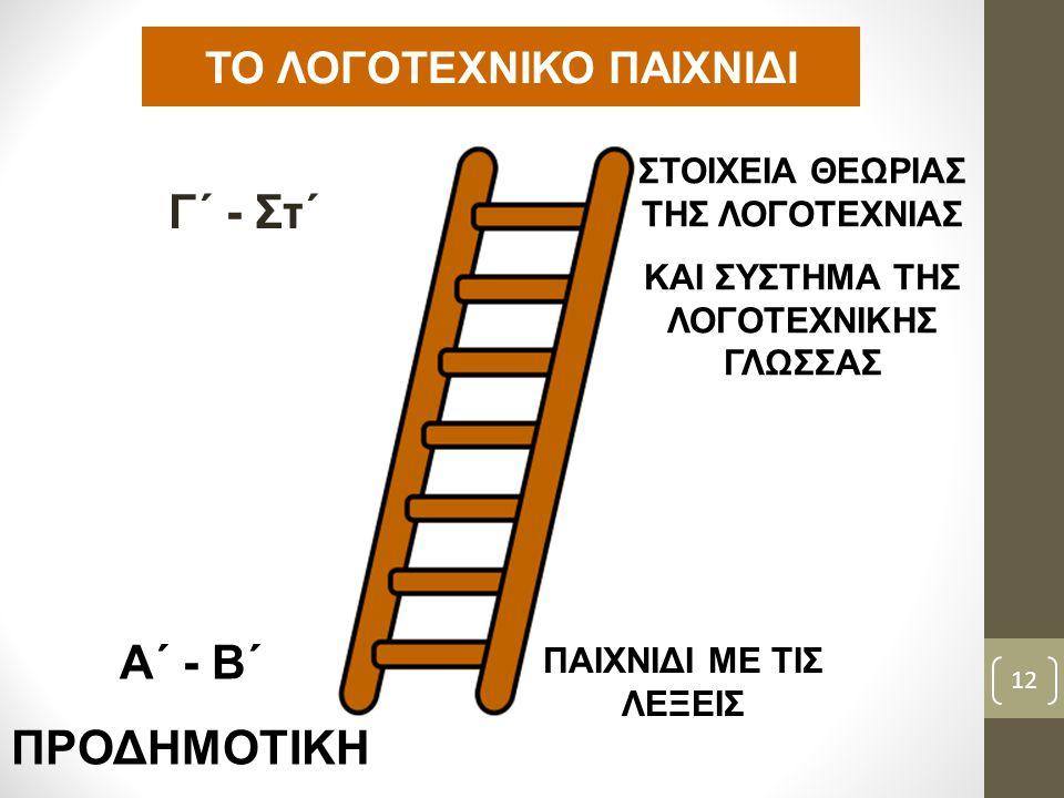 Γ΄ - Στ΄ Α΄ - Β΄ ΠΡΟΔΗΜΟΤΙΚΗ