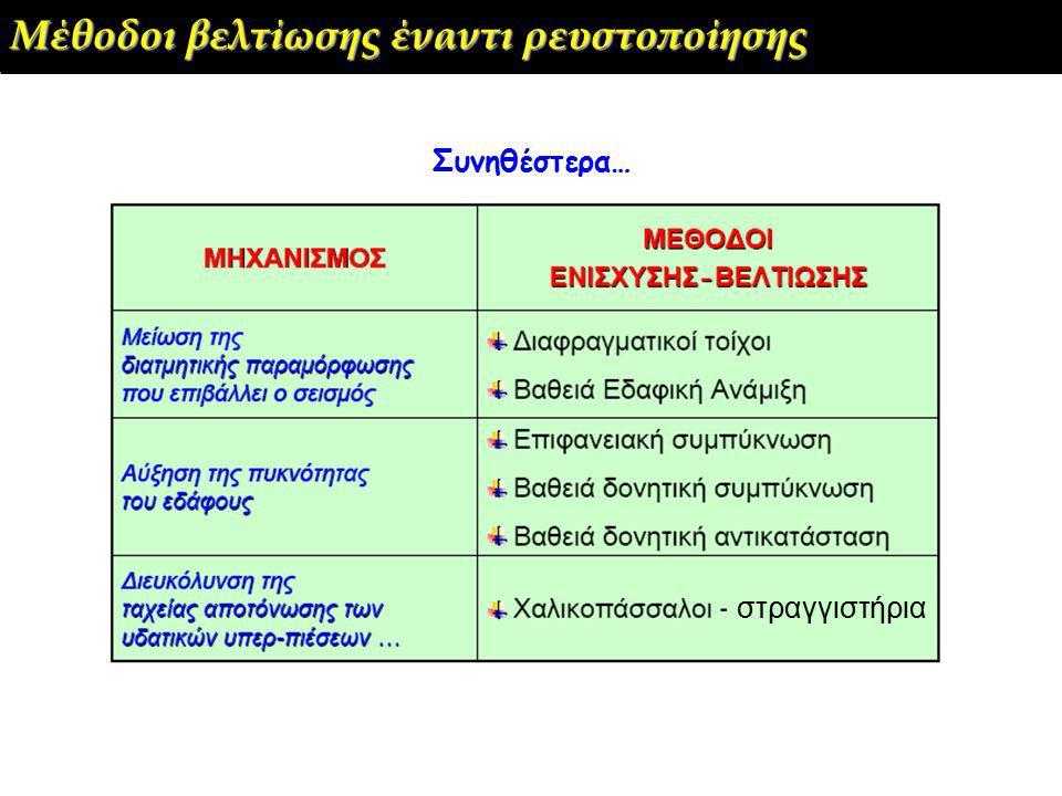 Μέθοδοι βελτίωσης έναντι ρευστοποίησης