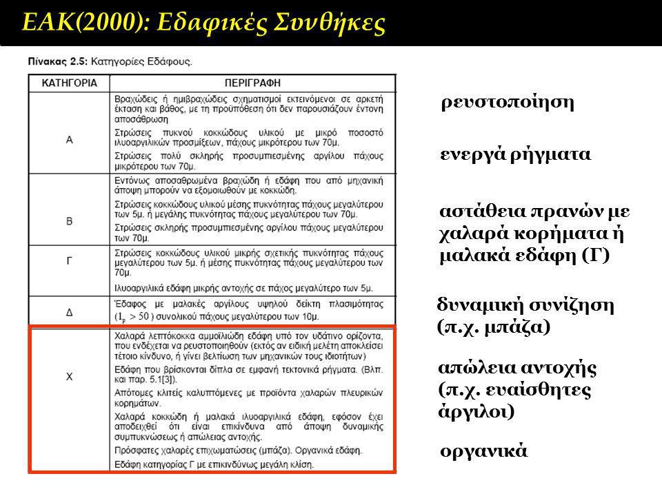 EAK(2000): Εδαφικές Συνθήκες
