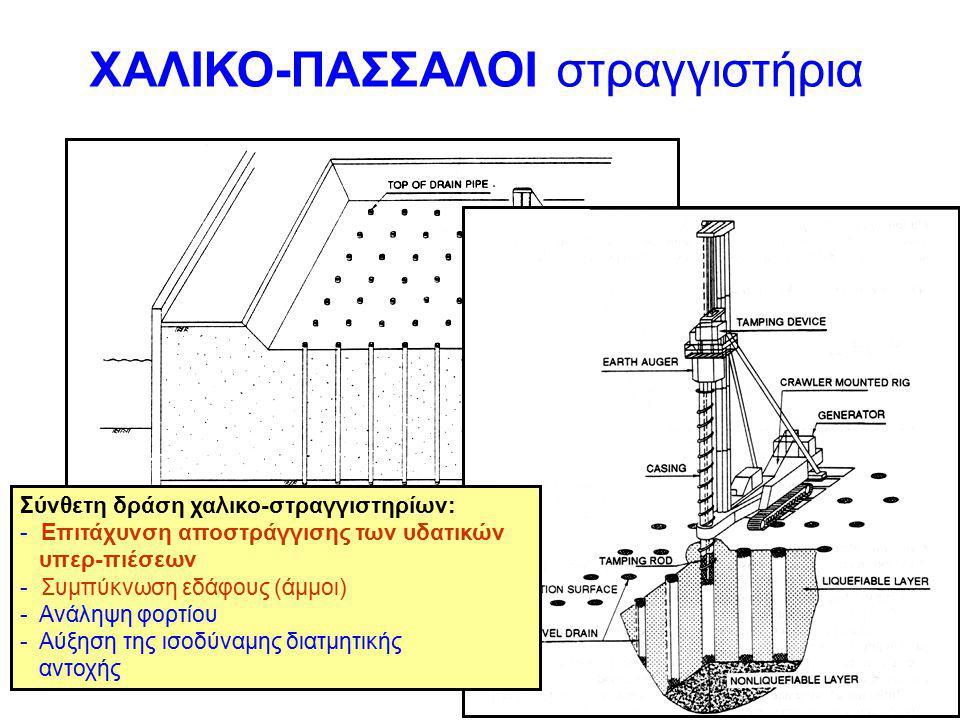 ΧΑΛΙΚΟ-ΠΑΣΣΑΛΟΙ στραγγιστήρια