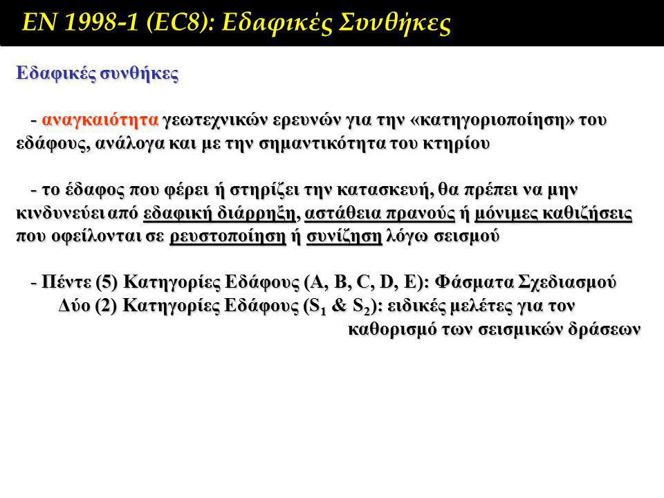 ΕΝ 1998-1 (EC8): Εδαφικές Συνθήκες