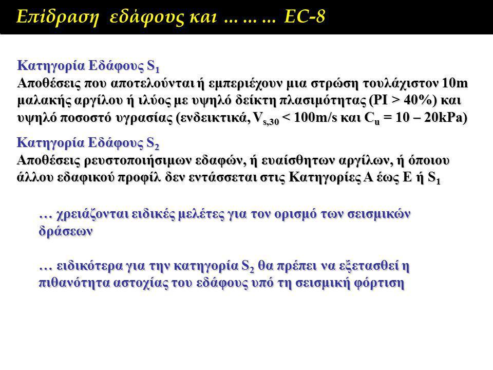 Επίδραση εδάφους και ……… ΕC-8