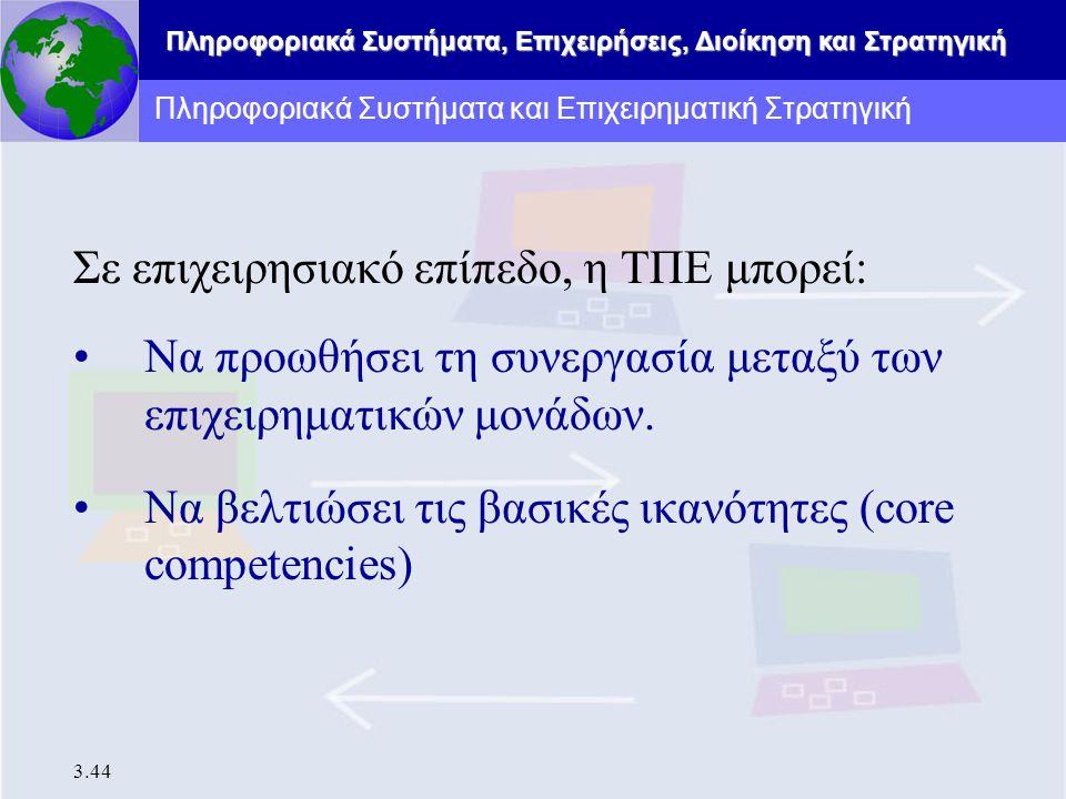 Πληροφοριακά Συστήματα και Επιχειρηματική Στρατηγική