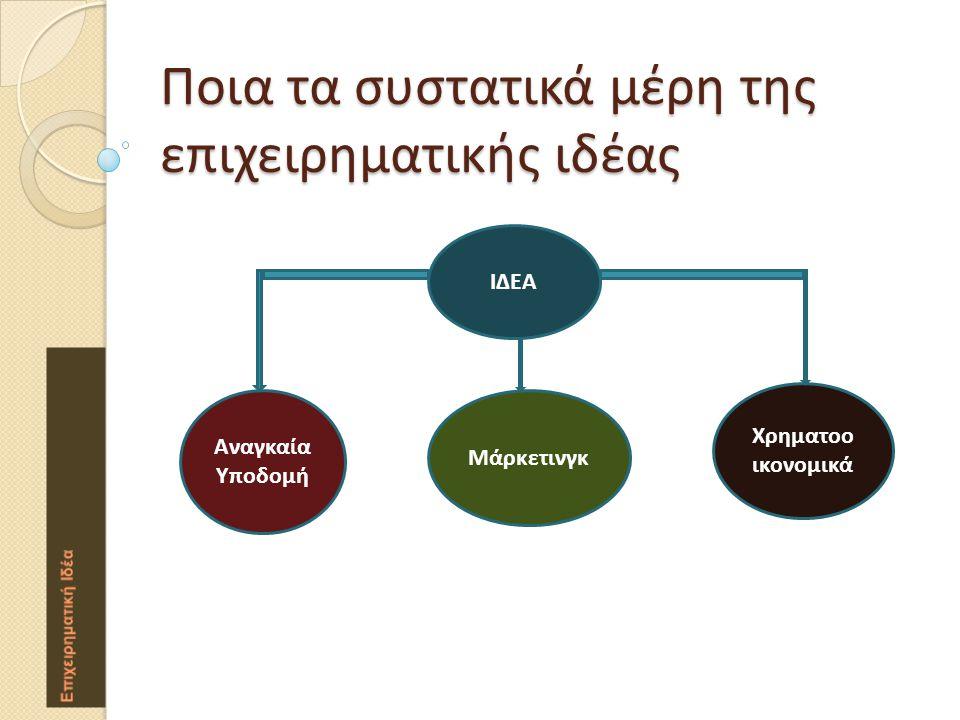 Ποια τα συστατικά μέρη της επιχειρηματικής ιδέας