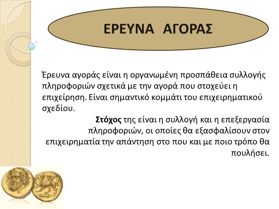 ΕΡΕΥΝΑ ΑΓΟΡΑΣ
