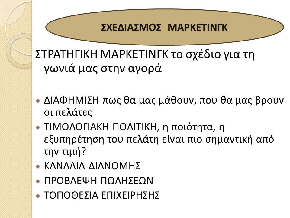 ΣΧΕΔΙΑΣΜΟΣ ΜΑΡΚΕΤΙΝΓΚ