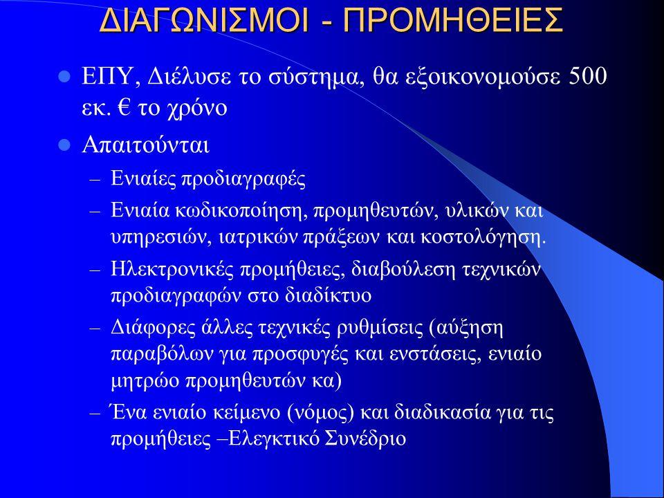 ΔΙΑΓΩΝΙΣΜΟΙ - ΠΡΟΜΗΘΕΙΕΣ
