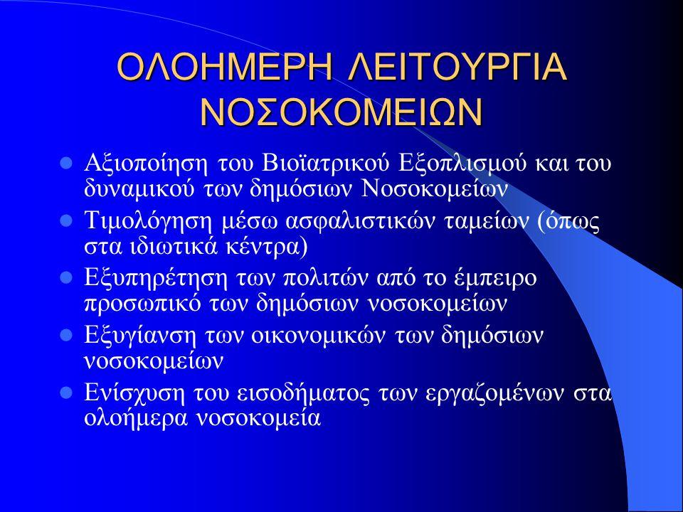 ΟΛΟΗΜΕΡΗ ΛΕΙΤΟΥΡΓΙΑ ΝΟΣΟΚΟΜΕΙΩΝ