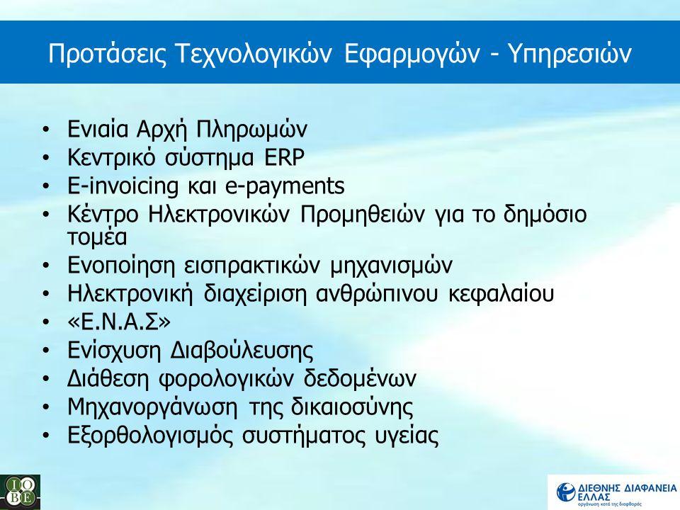 Προτάσεις Τεχνολογικών Εφαρμογών - Υπηρεσιών