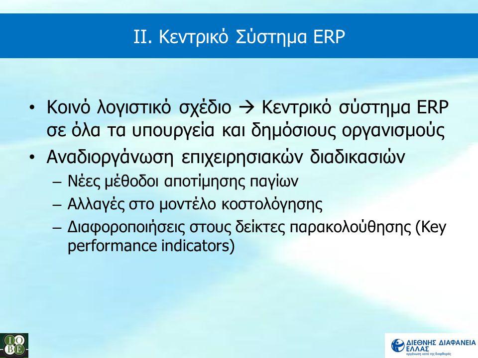 ΙΙ. Κεντρικό Σύστημα ERP