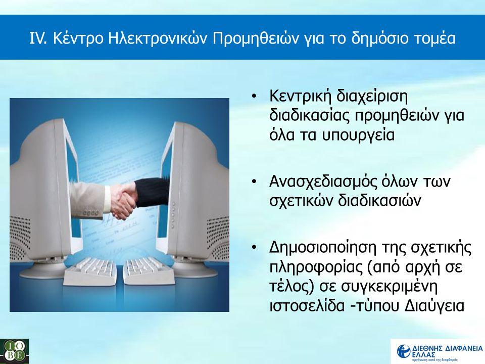 IV. Κέντρο Ηλεκτρονικών Προμηθειών για το δημόσιο τομέα