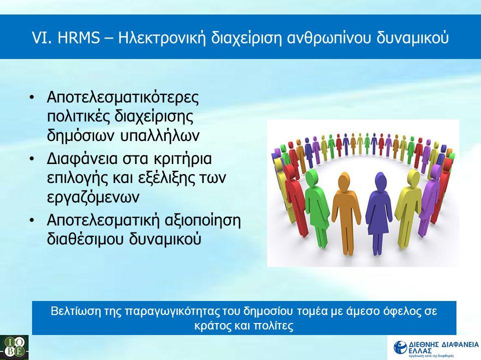 VI. HRMS – Ηλεκτρονική διαχείριση ανθρωπίνου δυναμικού