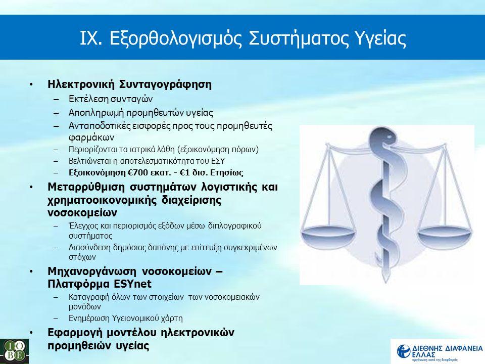 IX. Εξορθολογισμός Συστήματος Υγείας