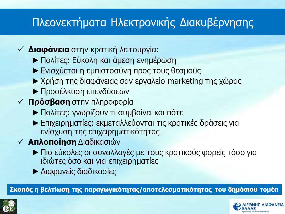Πλεονεκτήματα Ηλεκτρονικής Διακυβέρνησης
