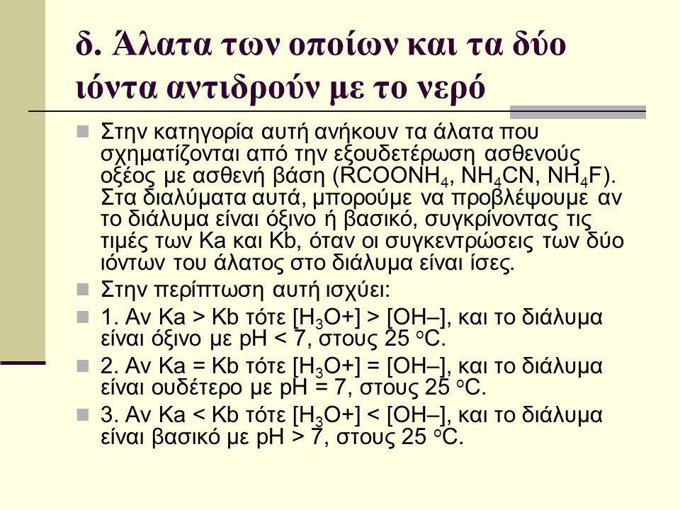 δ. Άλατα των οποίων και τα δύο ιόντα αντιδρούν με το νερό