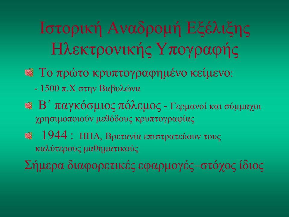 Ιστορική Αναδρομή Εξέλιξης Ηλεκτρονικής Υπογραφής