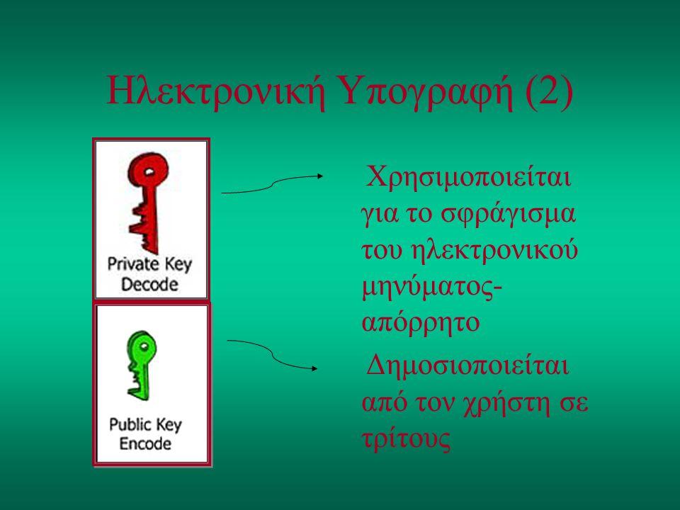 Ηλεκτρονική Υπογραφή (2)