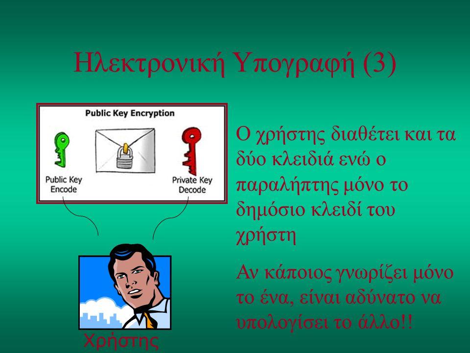 Ηλεκτρονική Υπογραφή (3)