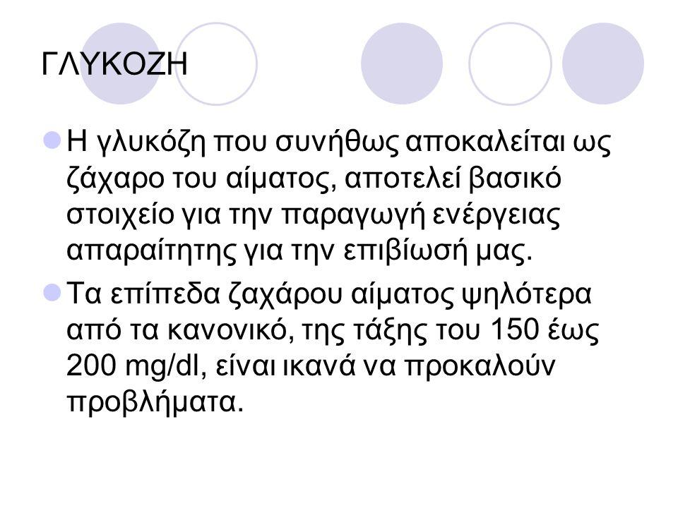 ΓΛΥΚΟΖΗ