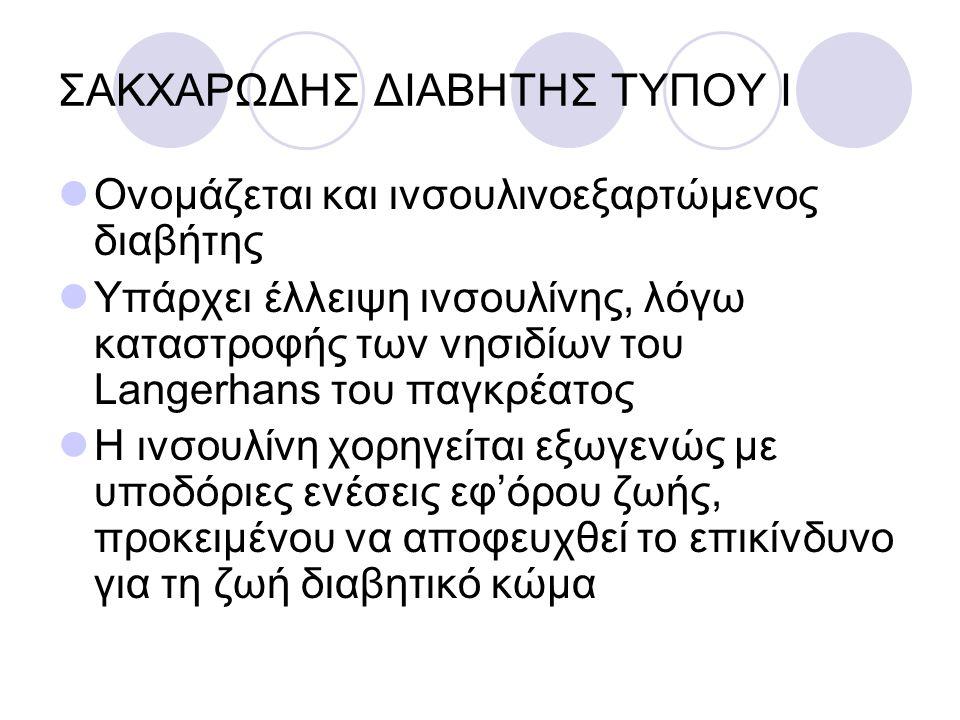ΣΑΚΧΑΡΩΔΗΣ ΔΙΑΒΗΤΗΣ ΤΥΠΟΥ Ι