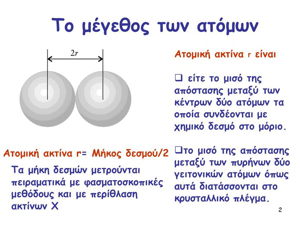 Το μέγεθος των ατόμων Ατομική ακτίνα r είναι