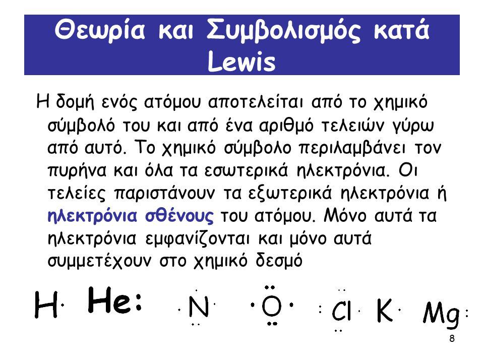 Θεωρία και Συμβολισμός κατά Lewis