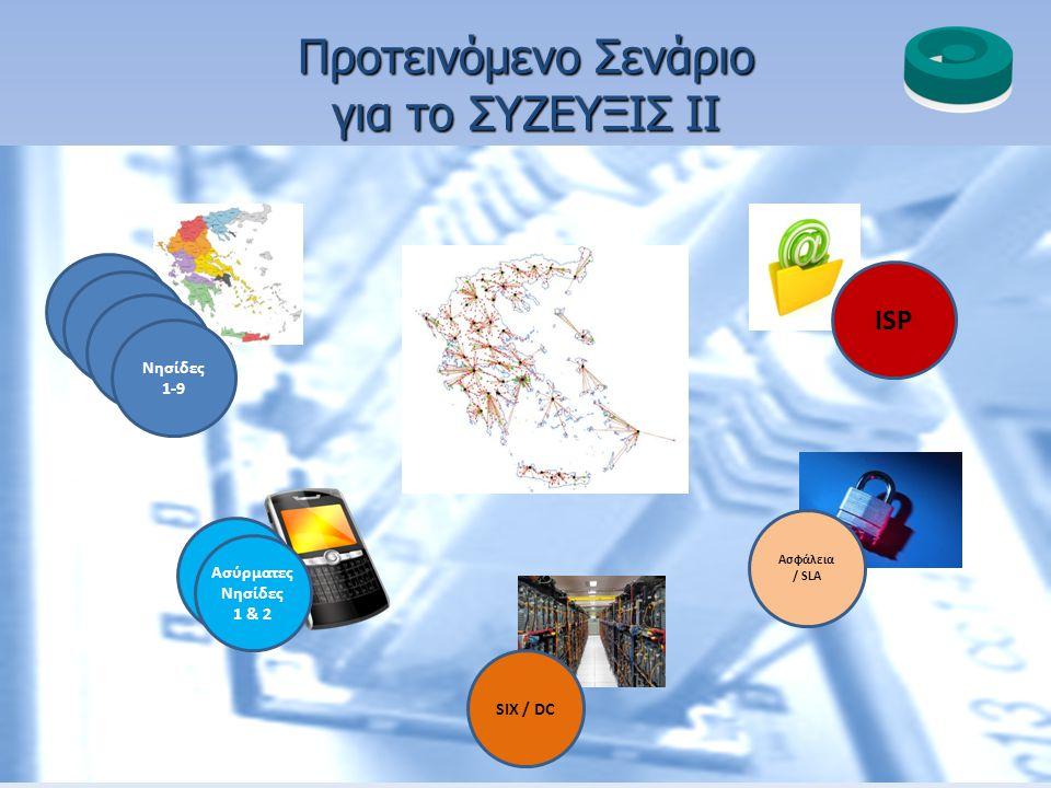 Προτεινόμενο Σενάριο για το ΣΥΖΕΥΞΙΣ ΙΙ ISP Νησίδες 1-9 Νησίδες 1-9