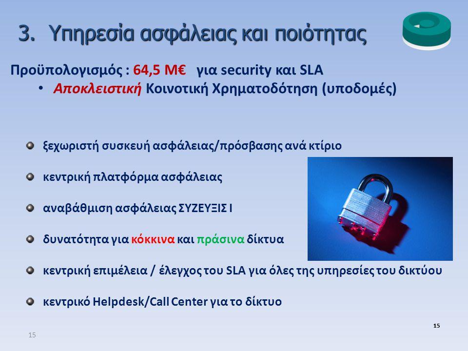 3. Υπηρεσία ασφάλειας και ποιότητας