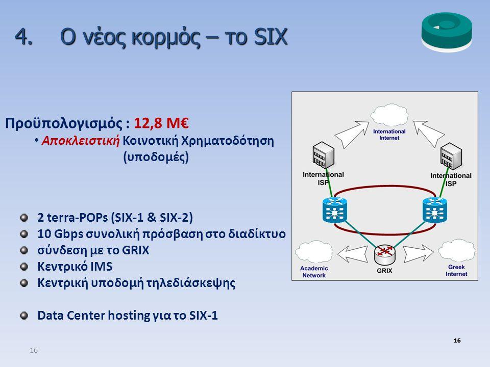 4. Ο νέος κορμός – το SIX Προϋπολογισμός : 12,8 Μ€