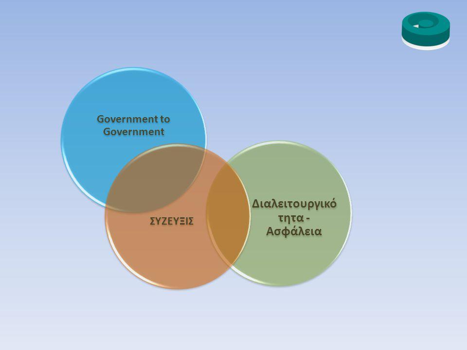 Government to Government Διαλειτουργικότητα - Ασφάλεια