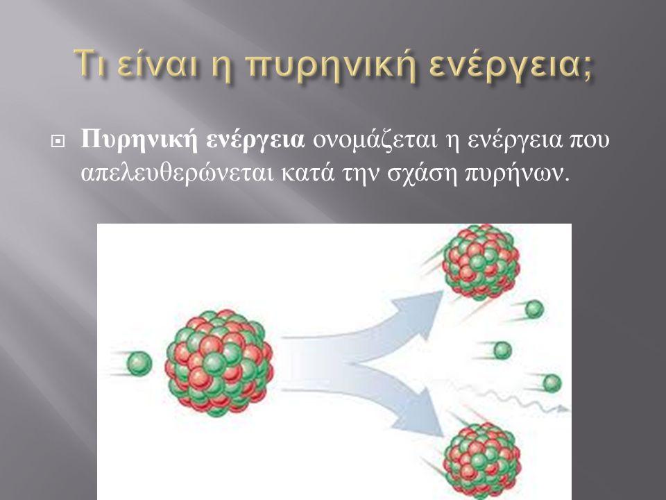 Τι είναι η πυρηνική ενέργεια;