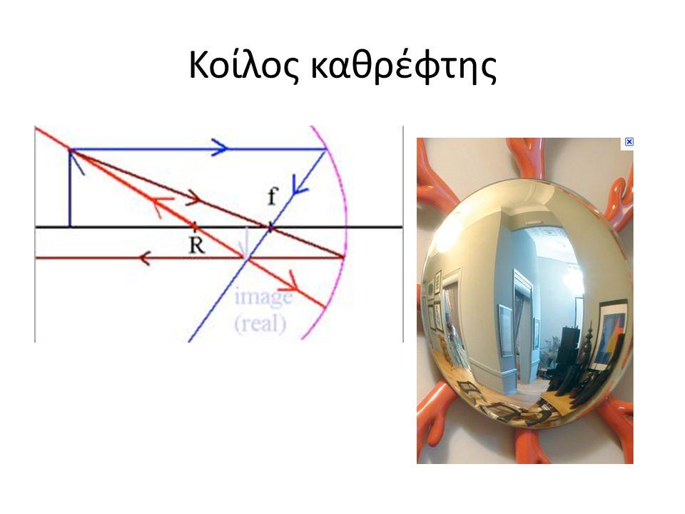 Κοίλος καθρέφτης Είδωλο μεγαλύτερο από το αντικείμενο.