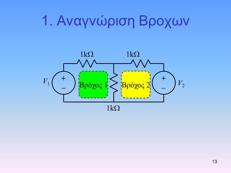 1. Αναγνώριση Βροχων 1kW 1kW + – Βρόχος 1 Βρόχος 2 + – V1 V2 1kW