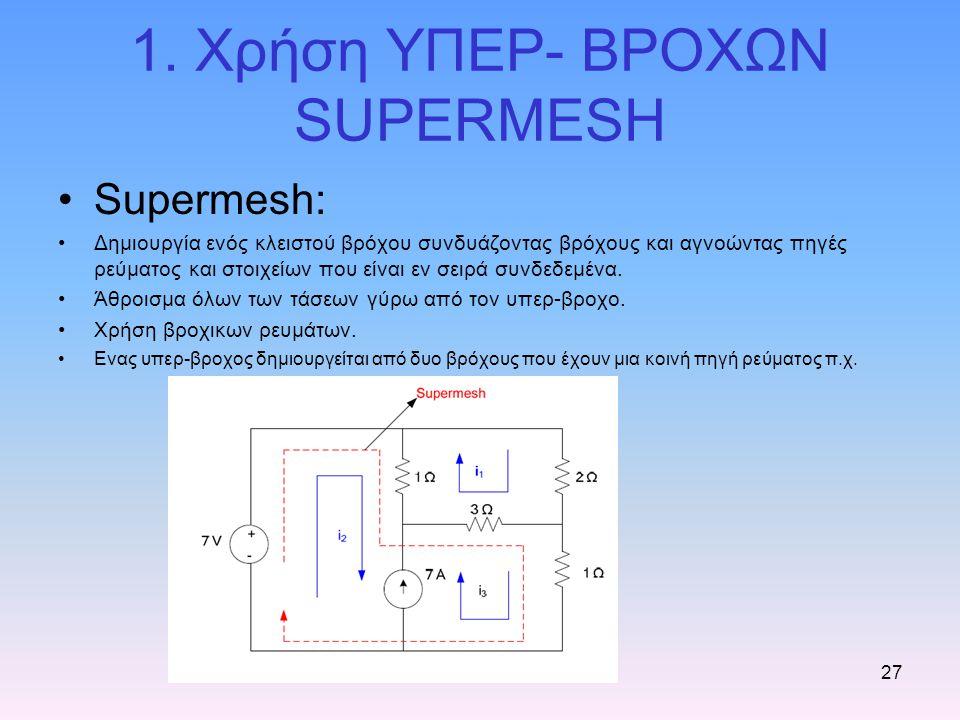 1. Χρήση ΥΠΕΡ- ΒΡΟΧΩΝ SUPERMESH