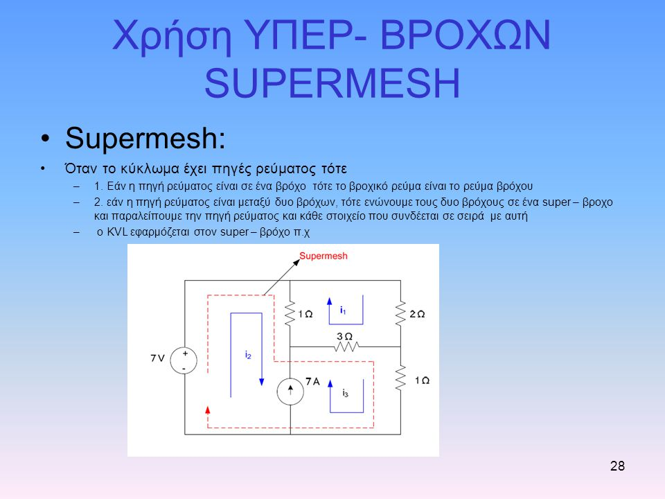 Χρήση ΥΠΕΡ- ΒΡΟΧΩΝ SUPERMESH