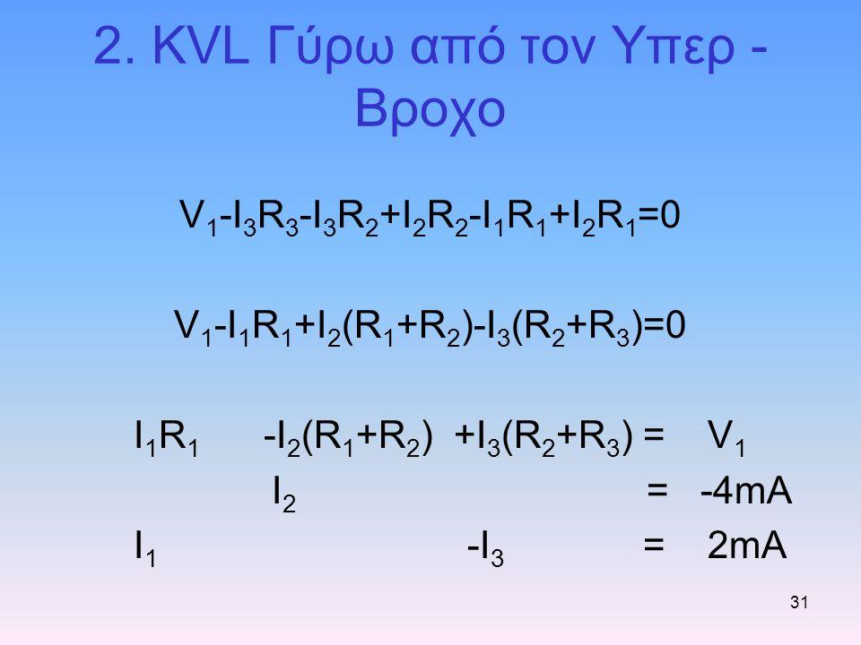 2. KVL Γύρω από τον Υπερ - Βροχο