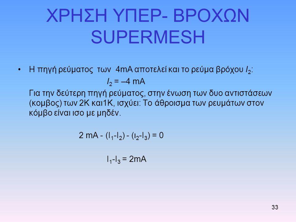ΧΡΗΣΗ ΥΠΕΡ- ΒΡΟΧΩΝ SUPERMESH