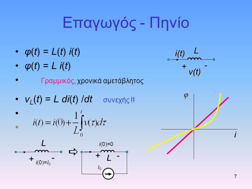 Επαγωγός - Πηνίο  φ(t) = L(t) i(t) φ(t) = L i(t)