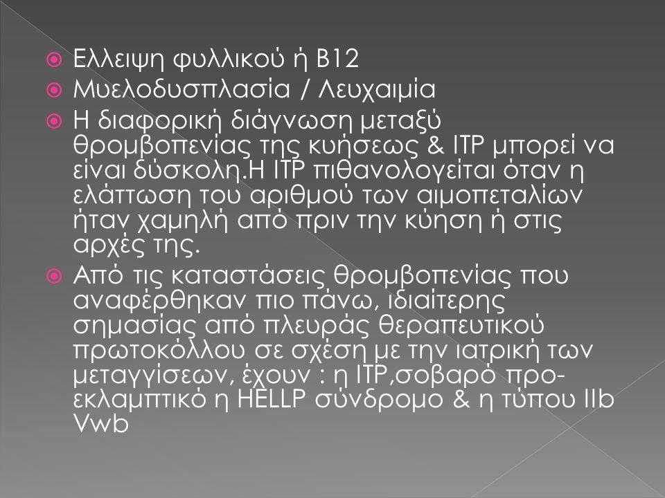 Ελλειψη φυλλικού ή Β12 Μυελοδυσπλασία / Λευχαιμία.