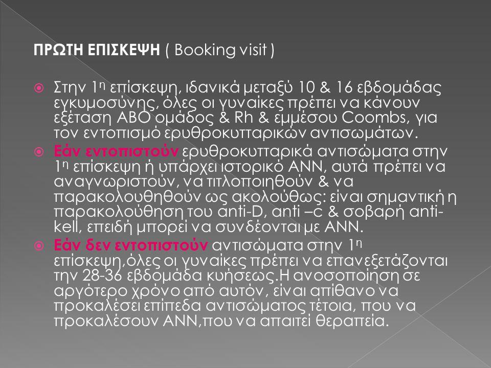 ΠΡΩΤΗ ΕΠΙΣΚΕΨΗ ( Booking visit )