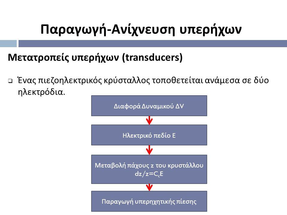 Παραγωγή-Ανίχνευση υπερήχων