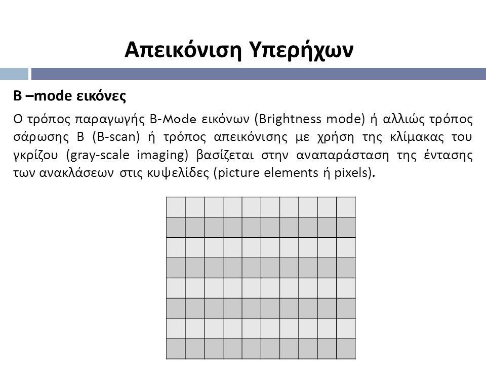 Απεικόνιση Υπερήχων Β –mode εικόνες